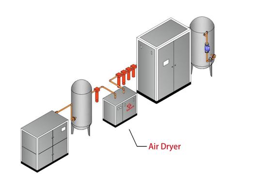 Screw Air Compressor Air Dryer